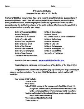 8th Grade - War of 1812 Battle Research