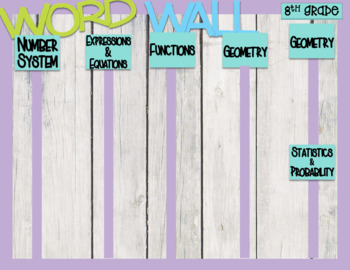 8th Grade Word Wall