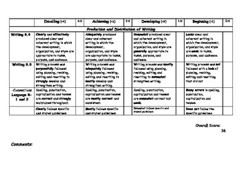 8th Grade Writing Rubrics