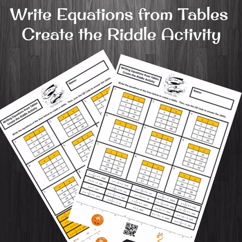 Writing the Equation of Tables Create the Riddle Activity