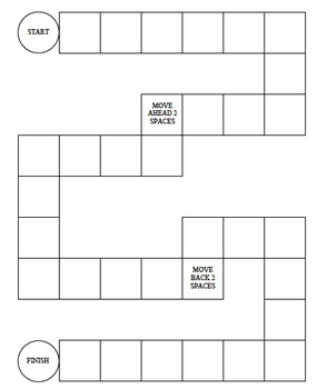8th Math Review, Board Game for TN SPI 3.4, 3.5, 3.6