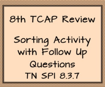 8th Math TCAP Review 8.3.7 Linear Equations