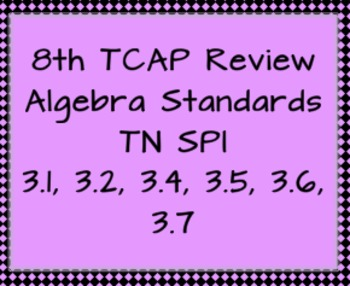 8th Math TCAP Review of Algebra Standards
