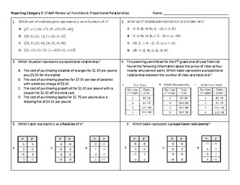 8th STAAR Functions & Proportional Relationships Review
