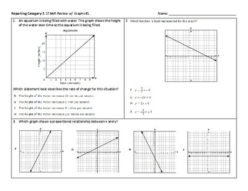 8th STAAR Linear Relationships w/ Graphs Review