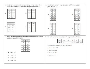 8th STAAR Linear Relationships w/ Tables Review