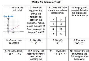 8th grade 1st Quarter No Calculator Spiraled Common Core Review, PARCC prep