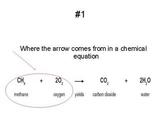 8th grade Chemistry Bingo