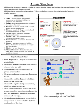 8th grade Chemistry, Category 1 Concept Notes