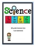 8th grade Common Core I can statement checklist (based on Ohio)