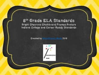 8th grade Indiana ELA standards posters