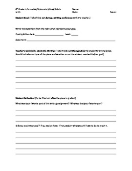 8th grade Informative/Explanatory Writing Rubric - Common Core