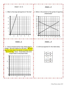 8th grade Math Mixed Concepts STAAR Review (Scavenger Hunt)