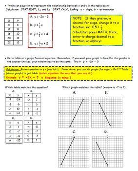 8th grade Math STAAR Review New Teks