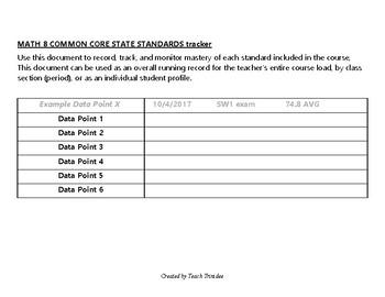 8th grade Math Tracker (CCSS)