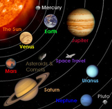 8th grade Solar System lesson 5 day lesson plan