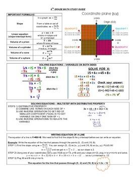 8th Grade Math Study Guide - FULL YEAR