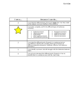 8th grade Tier 3 Vocabulary/Grammar with Goal/Scale for Tracking
