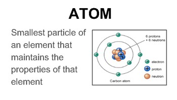 8th grade Word Wall - Atoms and the Periodic Table