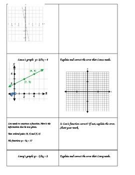 8th grade math, error analysis, slope, y-intercept
