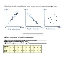 8th grade math, interpret the scatter plot graph