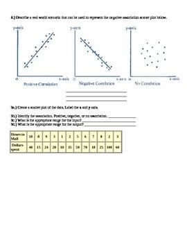 8th grade math, interpret the scatter plot graph