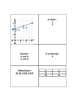 8th grade math, matching, slope, y-intercept, graph, m, b, ordered pair