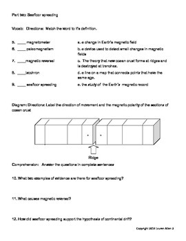 8th grade plate tectonics test-  4 tests + study guide