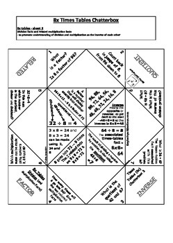 8x Times Tables Cootie Catchers