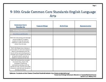 9-10th Grade Common Core Standards ELA Lesson Plan Charts