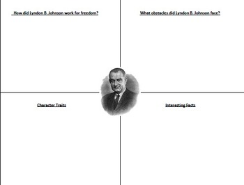 9 Famous Americans Four Square Graphic Organizers {SS3H2}