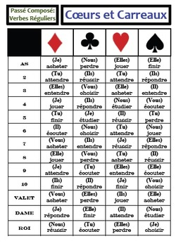 9 French Verb Form/Tenses Speaking Activities with Playing Cards (No Prep)