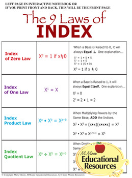 Laws of INDEX - INDICES - PRINTABLE - A reference handout for students