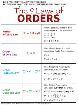 Laws of ORDERS - PRINTABLE - A reference handout for students