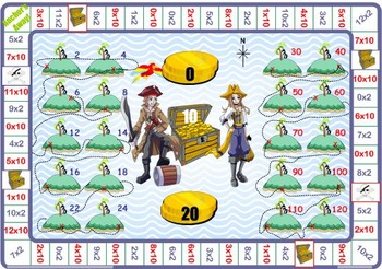 9 Pirate Times Tables Games