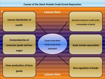 9. Roaring Twenties and Great Depression - Entire Unit
