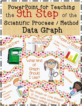 9 Science Fair Data Graph PowerPoint Lesson with Experiment, Directions & Rubric