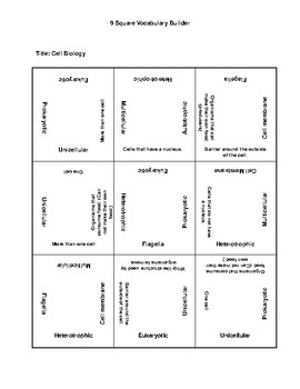 9 Square Vocabulary Tool - Cell Biology