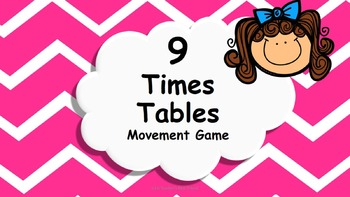 Multiplication 9 Times Tables Game / Brain Break