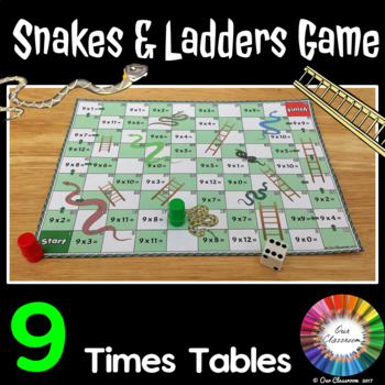 9 Times Tables Snakes and Ladders Game