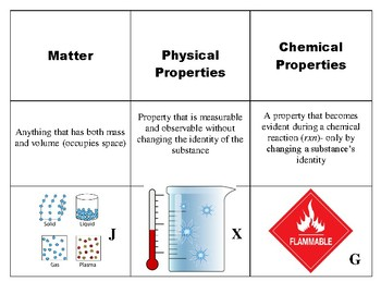 9 Vocabulary Activity Matter for Chemistry