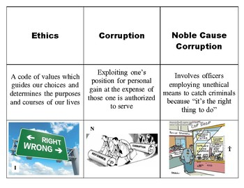 9 Vocabulary Activity for Ethics in Law Enforcement