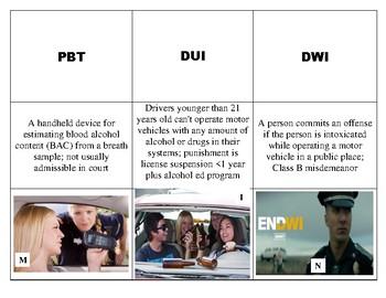 9 Vocabulary Alcohol & Forensics