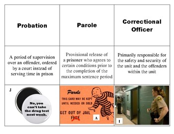 9 Vocabulary for Corrections Unit in Principles of Law