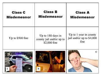 9 Vocabulary for Texas Crimes & Punishments