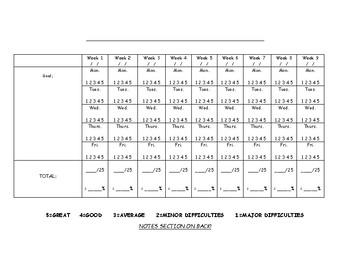 9 Week Data Sheet for IEP Goals or Classroom Goals