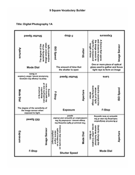 9 square activity- Camera Terms
