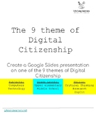9 themes of Digital Citizenship: Research and Slides Prese