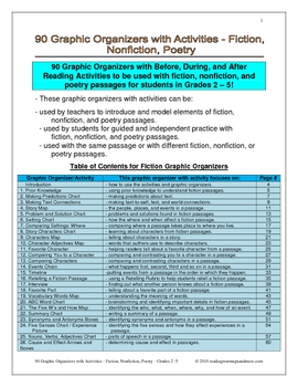 90 Graphic Organizers with Activities - Fiction, Nonfiction, Poetry
