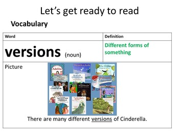 900 Cinderellas Vocabulary with Pictures